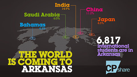 The World is coming to Arkansas-CP Screen